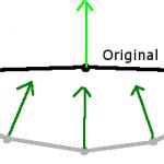 dent_diagram