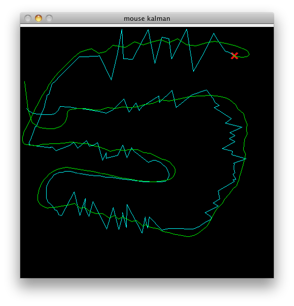 Simple Kalman filter for tracking using OpenCV 2 2 [w/ code] | More