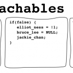the_unreachables