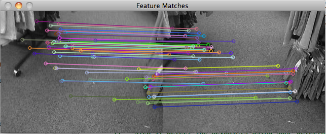 Structure from Motion and 3D reconstruction on the easy in OpenCV