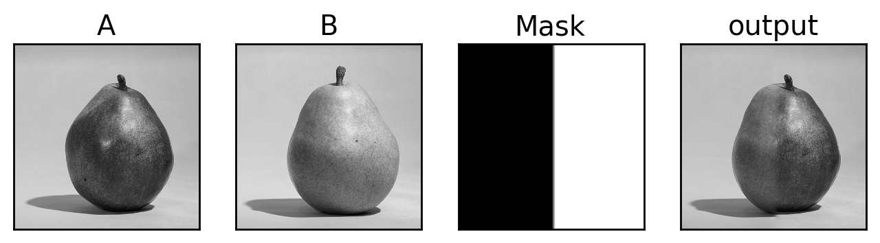 Laplacian Pyramid Blending with Masks in OpenCV-Python