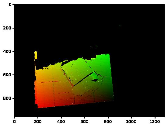 Projector-Camera Calibration – the
